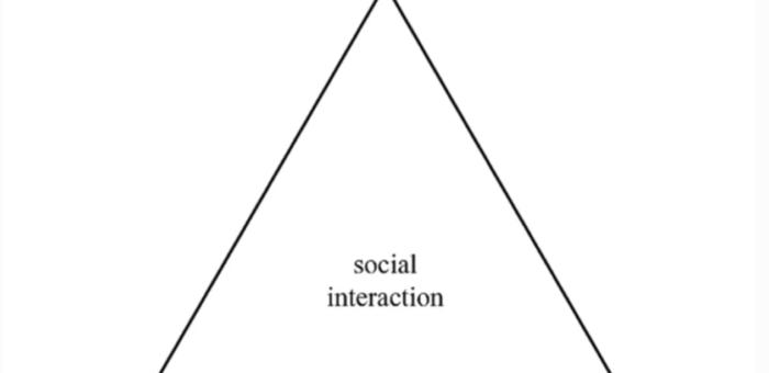 New Pub: Social Presence: Conceptualization and Measurement